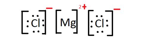 lewis diagram for mgcl2 lewis theory of bonding chemistry libretexts