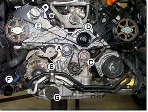 engine diagram 1999 a4 quattro 1 8t engine get free