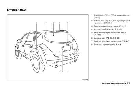 diagram of 2004 nissan murano engine free