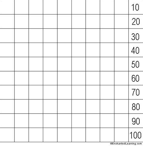 mr printables numbers 1 100 printable numbers 1 100 18 images printable skip