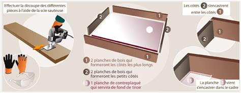 fabriquer un tiroir comment fabriquer un tiroir de lit
