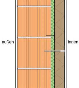 knauf isolierung arten der d 228 mmung knauf insulation