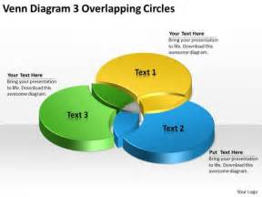 venn diagram powerpoint template ideas powerpoint template ppt template car interior design