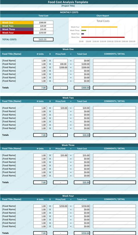 Cost Analysis Template Cost Analysis Tool Spreadsheet Cost Breakdown Template Excel