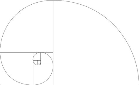How To Use The Golden Ratio In Design With Exles Golden Ratio Design Template