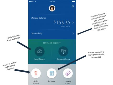paypal mobile payment here s what to make of the paypal mobile payments rumor
