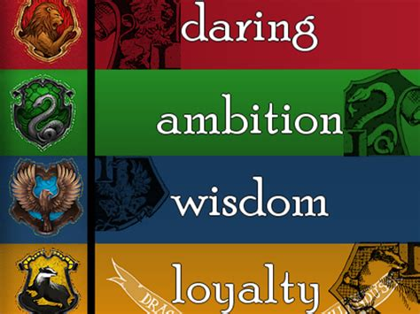 what hogwarts house are you which hogwarts house are you in accurate playbuzz