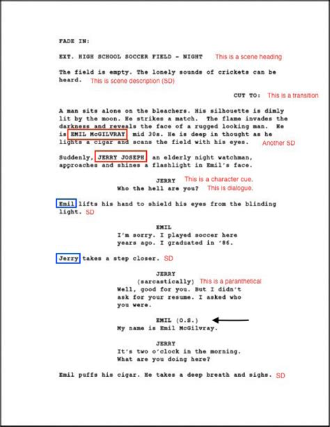image gallery screenplay format