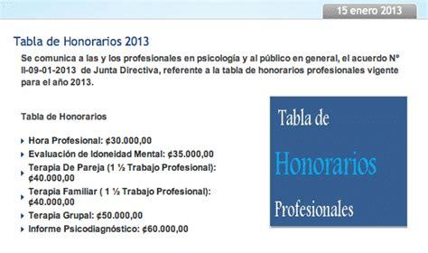 tabla de honorario profesionales del contador publico en venezuela tabla de tarifas de honorarios profesionales para new