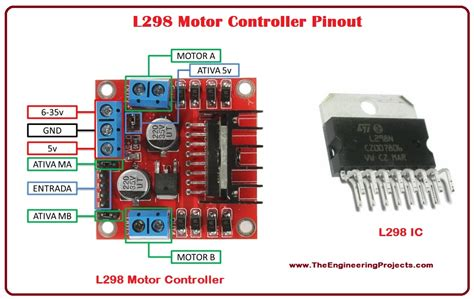 L298 Motor Driver By Warungarduino introduction to l298 the engineering projects