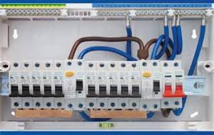 electrical consumer installations
