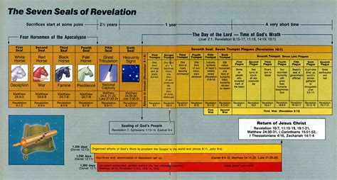 daniel and the revelation the response of history to the voice of prophecy a verse by verse study of these important books of the bible classic reprint books israel cog articles booklets