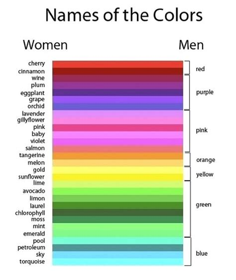 names of colors names of the colors men vs women daily picks and flicks