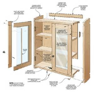 kitchen wall cabinet plans wall mounted tool cabinet woodsmith plans