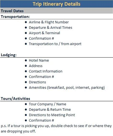 how to create a travel itinerary template howto plan a great trip shareasale