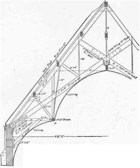 Vaulted Ceiling Construction Details by Chapter V Vaulted And Domed Ceilings Octagonal And Domed