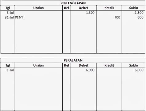 format posting buku besar coret coretan akuntansi soal dan penyelesaiaannya