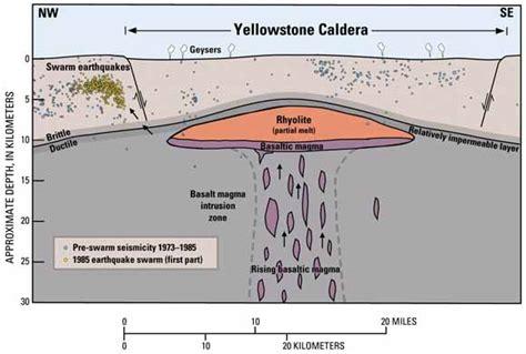 caldera diagram volcanic hazards of yellowstone national park