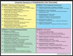 the art of teaching elo beyond classroom