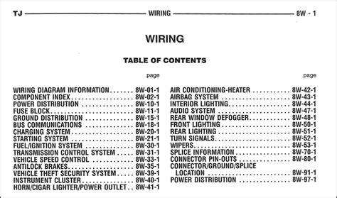 jeep wrangler wiring diagram manual original