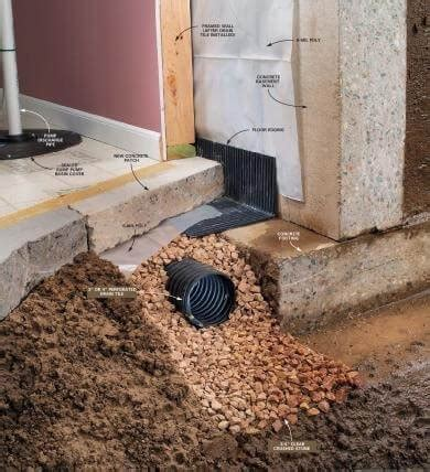 basement waterproofing tips and tricks top to bottom
