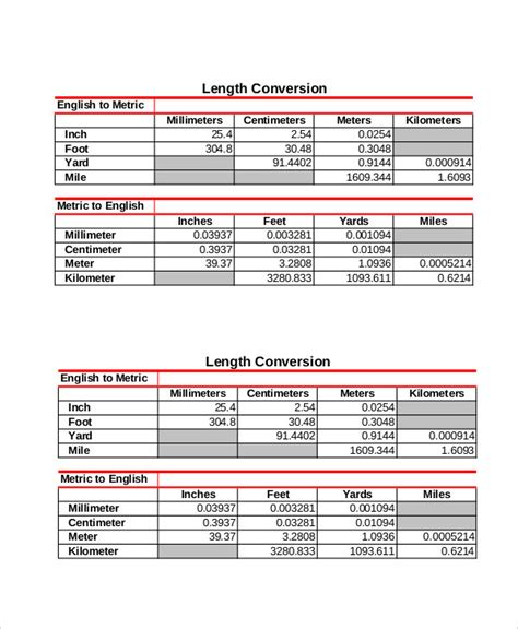converter length 9 basic metric conversion chart templates free sle