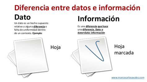 diferencia entre inductor e inducido diferencia entre informaci 243 n y comunicaci 243 n