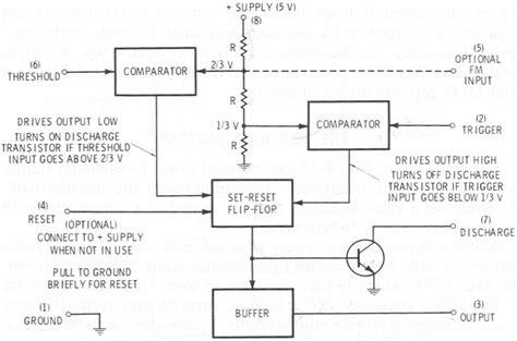555 block diagram shahram marivani 555 timer