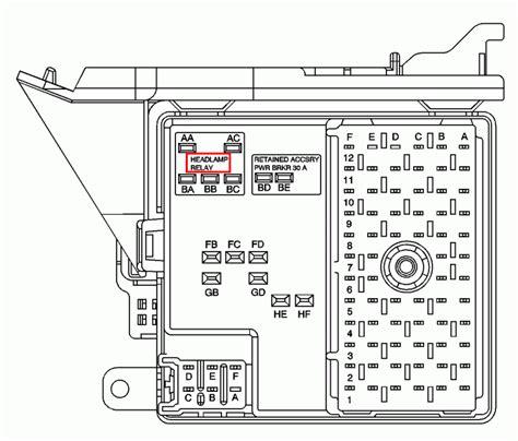 2000 impala headlight switch free wiring diagram