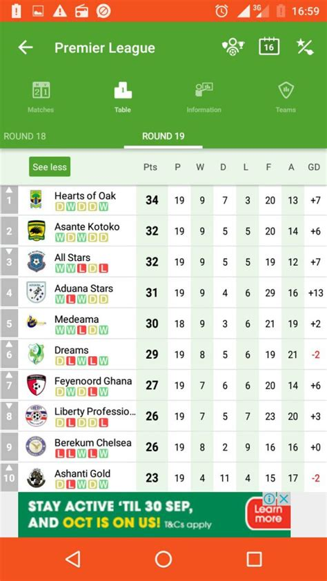 epl table week 19 hearts of oak go top in ghana premier league full table