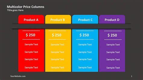 Multicolor Price Columns Ppt Slide Ocean Deloitte Powerpoint Template 2017