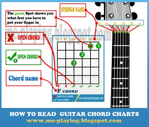 guitar chords for beginners bundle the only 2 books you need to learn chords for guitar guitar chord theory and guitar chord progressions today best seller volume 18 books everything you need to play guitar tabs chords song