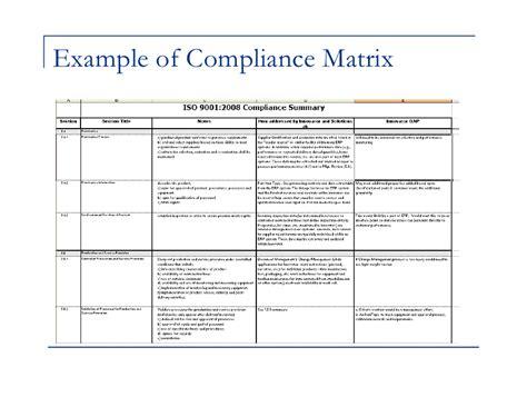 Compliance Matrix Sle Requirements Compliance Matrix Template
