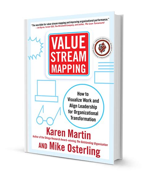 Micro Mba Ucsd by Value Mapping
