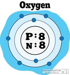 Oxygen Of Protons Chemical Elements Clipart Atomic Structure Of Oxygen