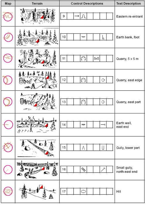 orienteering control card template images templates
