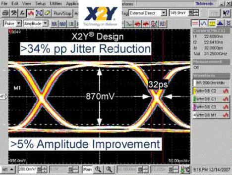 x2y capacitor decoupling x2y filter decoupling capacitors low inductance design immune to temperature voltage and