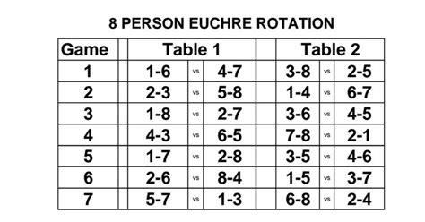 Printable 2 Table Euchre Tally Cards