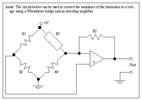 resistor bridge lifier circuit op scaling analog signal before adc a low cost low pin and component count solution