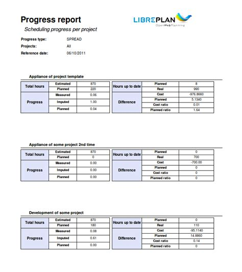 project progress report template best photos of project progress report sle project