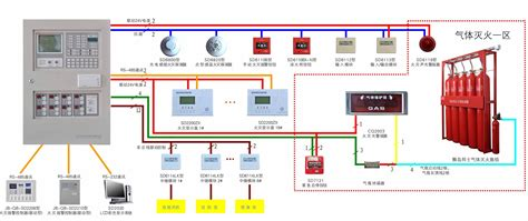 Alarm Addressable wiring diagram for alarm system efcaviation