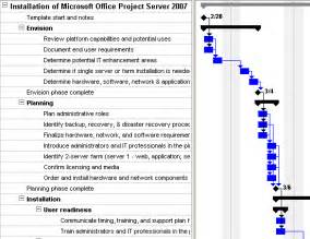 Project Management Deployment Plan Template deployment for microsoft office 2003 2007 2010