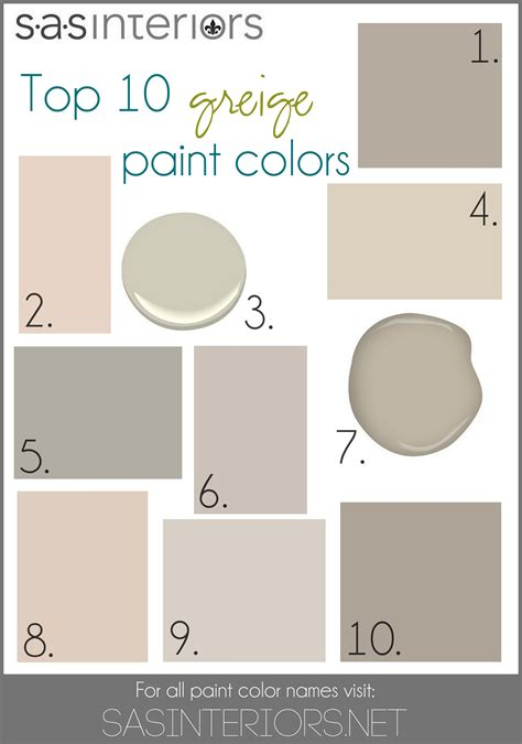 Mega Grey Top top 10 greige paint colors for walls 1 sherwin williams