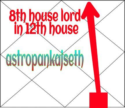 twelfth house eight house lord in twelfth house astro pankaj seth