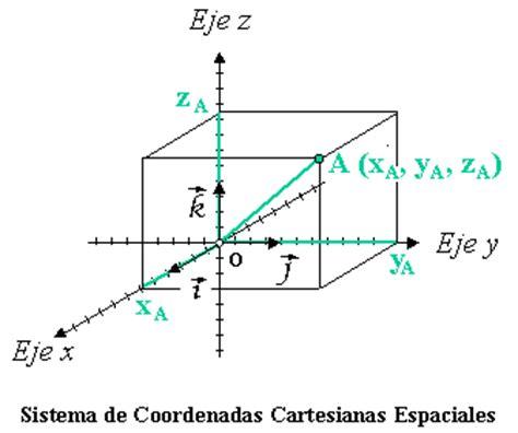 que es el eje espacial para un corte de cabello gratis ensayos coordenadas cartesianas wikipedia la enciclopedia libre