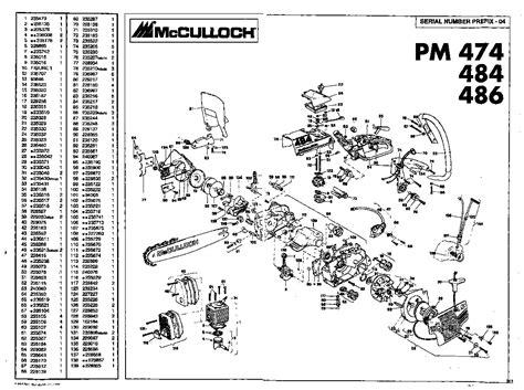 diagrams on mac mac 3200 parts diagram wiring diagrams repair wiring scheme