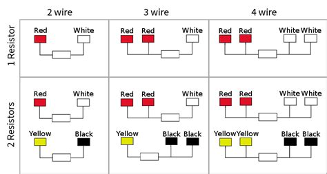 rtd wiring and colour codes southern temperature sensors ltd