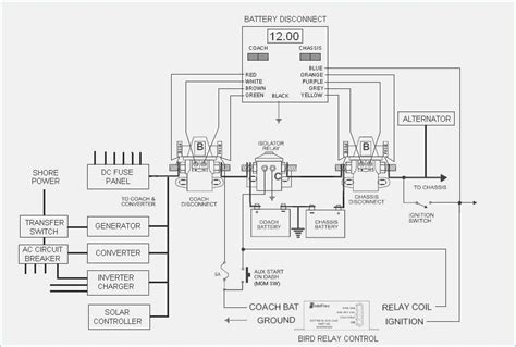 winnebago wiring diagrams wiring diagram