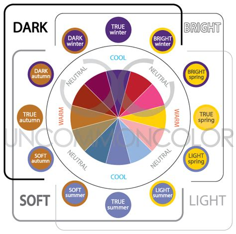 uncommon colors uncommon color color theory personal color analysis by