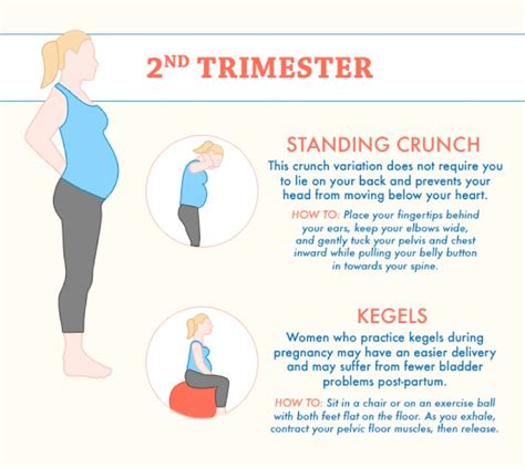 wellness for chiropractic 6 safe workouts for pregnancy